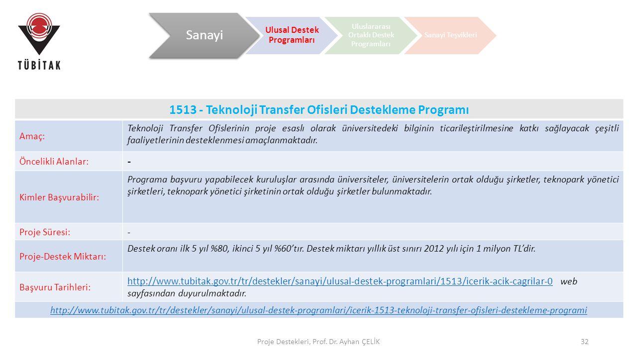 Proje Destekleri, Prof. Dr. Ayhan ÇELİK32 1513 - Teknoloji Transfer Ofisleri Destekleme Programı Amaç: Teknoloji Transfer Ofislerinin proje esaslı ola