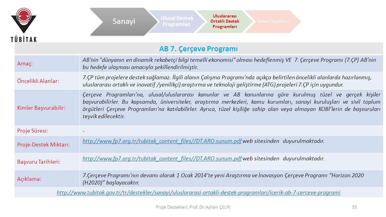 Proje Destekleri, Prof. Dr. Ayhan ÇELİK33 Sanayi Ulusal Destek Programları Uluslararası Ortaklı Destek Programları Sanayi Teşvikleri AB 7. Çerçeve Pro