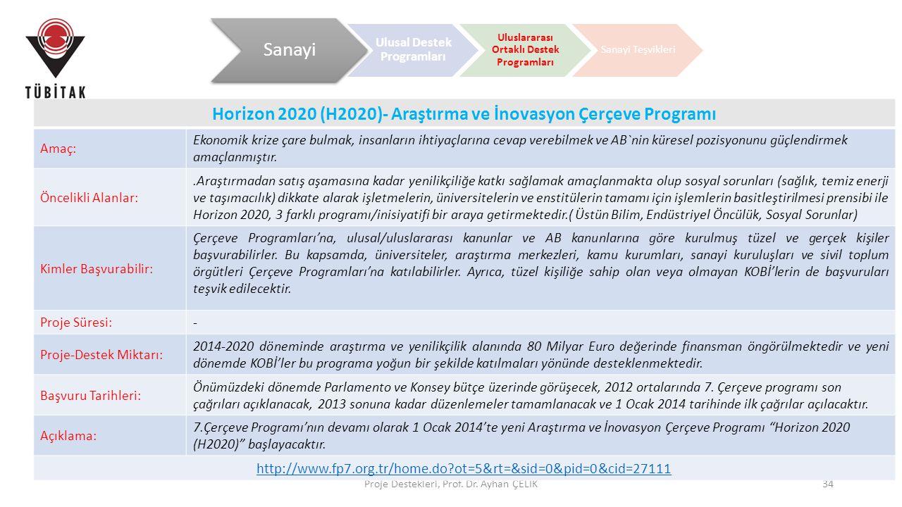 Proje Destekleri, Prof. Dr. Ayhan ÇELİK34 Sanayi Ulusal Destek Programları Uluslararası Ortaklı Destek Programları Sanayi Teşvikleri Horizon 2020 (H20