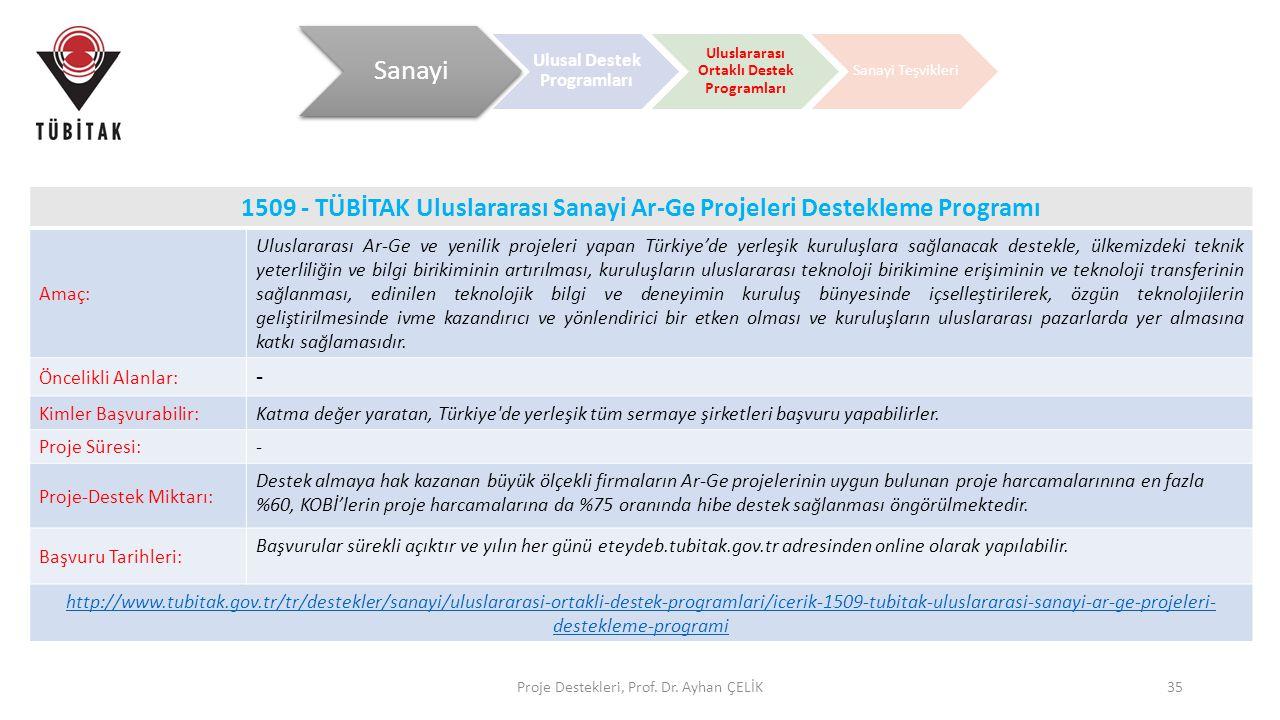 Proje Destekleri, Prof. Dr. Ayhan ÇELİK35 1509 - TÜBİTAK Uluslararası Sanayi Ar-Ge Projeleri Destekleme Programı Amaç: Uluslararası Ar-Ge ve yenilik p