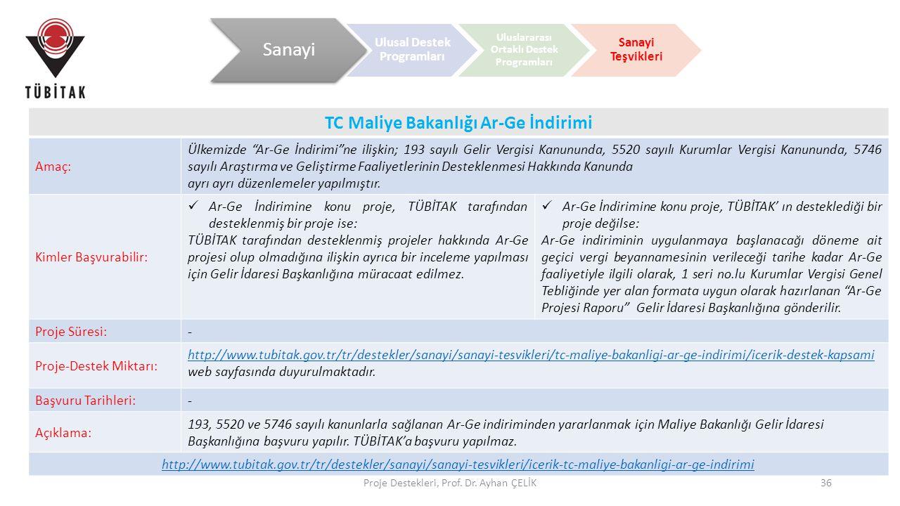 """Proje Destekleri, Prof. Dr. Ayhan ÇELİK36 TC Maliye Bakanlığı Ar-Ge İndirimi Amaç: Ülkemizde """"Ar-Ge İndirimi""""ne ilişkin; 193 sayılı Gelir Vergisi Kanu"""