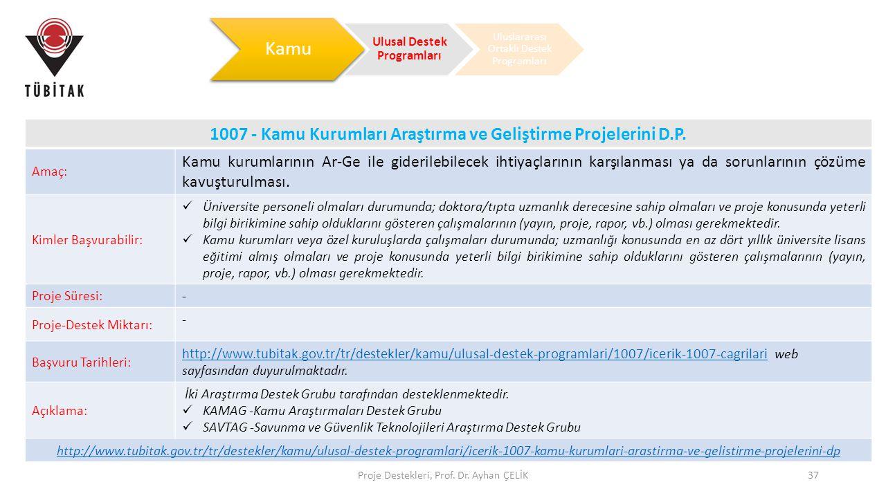 Proje Destekleri, Prof. Dr. Ayhan ÇELİK37 1007 - Kamu Kurumları Araştırma ve Geliştirme Projelerini D.P. Amaç: Kamu kurumlarının Ar-Ge ile giderilebil