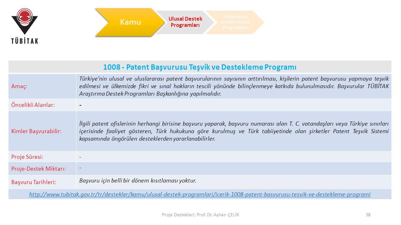 Proje Destekleri, Prof. Dr. Ayhan ÇELİK38 1008 - Patent Başvurusu Teşvik ve Destekleme Programı Amaç: Türkiye'nin ulusal ve uluslararası patent başvur
