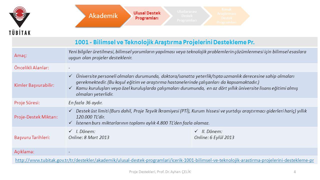 Proje Destekleri, Prof. Dr. Ayhan ÇELİK4 Akademik Ulusal Destek Programları Uluslararası Destek Programları Konuk Araştırmacı Destek Programları 1001