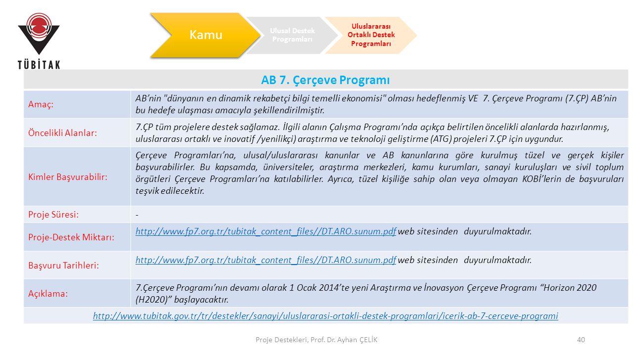 Proje Destekleri, Prof. Dr. Ayhan ÇELİK40 Kamu Ulusal Destek Programları Uluslararası Ortaklı Destek Programları AB 7. Çerçeve Programı Amaç: AB'nin