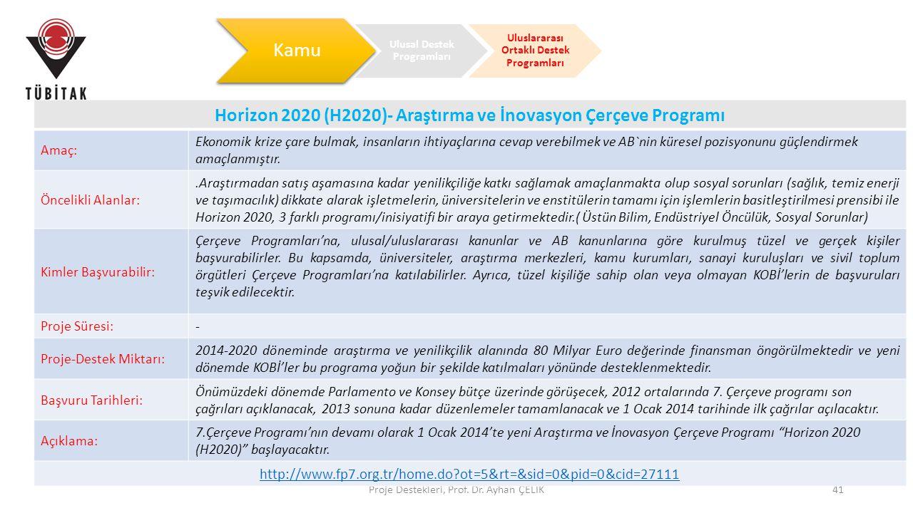 Proje Destekleri, Prof. Dr. Ayhan ÇELİK41 Horizon 2020 (H2020)- Araştırma ve İnovasyon Çerçeve Programı Amaç: Ekonomik krize çare bulmak, insanların i