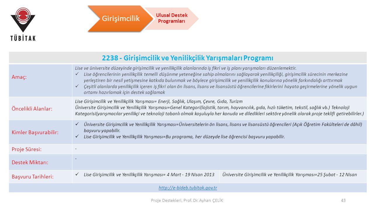 Proje Destekleri, Prof. Dr. Ayhan ÇELİK43 Girişimcilik Ulusal Destek Programları 2238 - Girişimcilik ve Yenilikçilik Yarışmaları Programı Amaç: Lise v