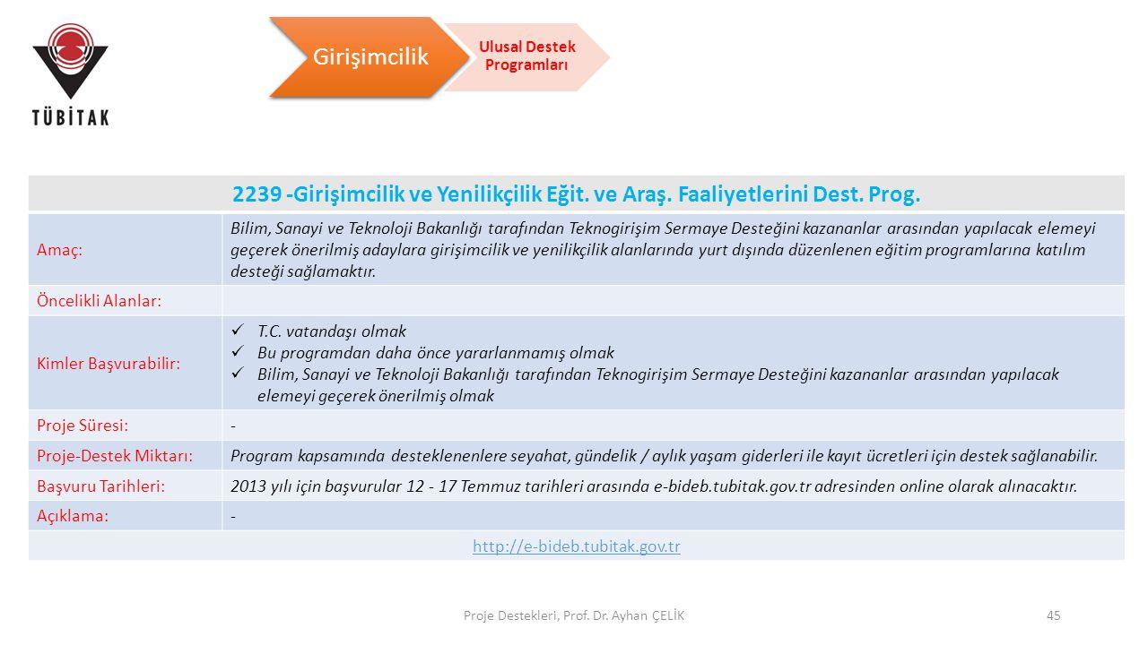 Proje Destekleri, Prof. Dr. Ayhan ÇELİK45 Girişimcilik Ulusal Destek Programları 2239 -Girişimcilik ve Yenilikçilik Eğit. ve Araş. Faaliyetlerini Dest