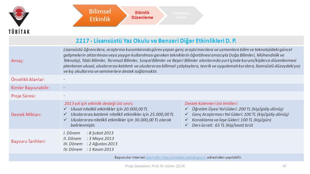 Proje Destekleri, Prof. Dr. Ayhan ÇELİK47 Bilimsel Etkinlik Etkinlik Düzenleme Etkinliklere Katılım 2217 - Lisansüstü Yaz Okulu ve Benzeri Diğer Etkin