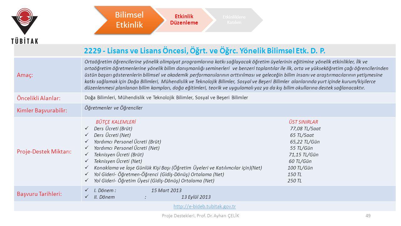 Proje Destekleri, Prof. Dr. Ayhan ÇELİK49 Bilimsel Etkinlik Etkinlik Düzenleme 2229 - Lisans ve Lisans Öncesi, Öğrt. ve Öğrc. Yönelik Bilimsel Etk. D.