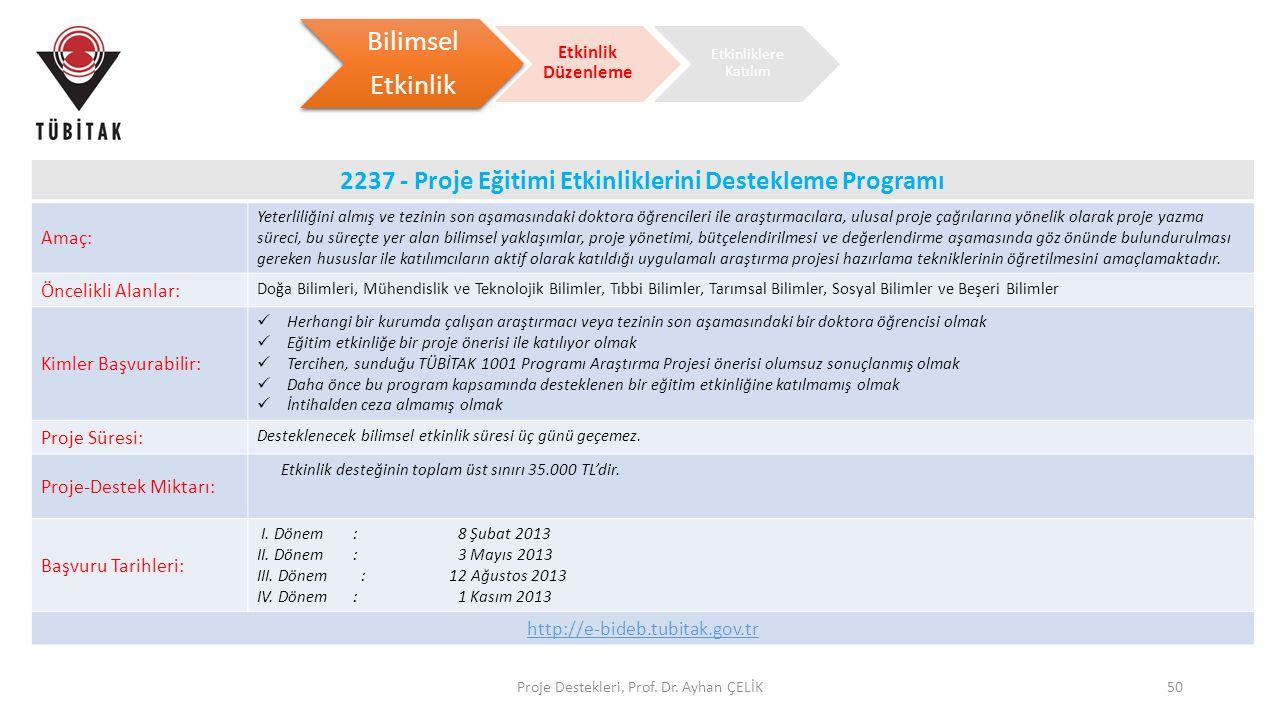 Proje Destekleri, Prof. Dr. Ayhan ÇELİK50 Bilimsel Etkinlik Etkinlik Düzenleme 2237 - Proje Eğitimi Etkinliklerini Destekleme Programı Amaç: Yeterlili