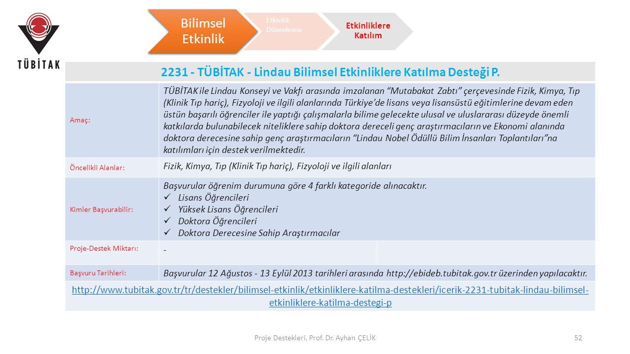 Proje Destekleri, Prof. Dr. Ayhan ÇELİK52 Bilimsel Etkinlik Etkinlik Düzenleme Etkinliklere Katılım 2231 - TÜBİTAK - Lindau Bilimsel Etkinliklere Katı