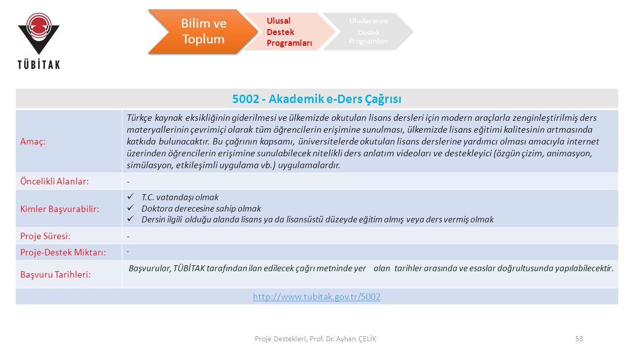 Proje Destekleri, Prof. Dr. Ayhan ÇELİK53 Bilim ve Toplum Ulusal Destek Programları Uluslararası Destek Programları 5002 - Akademik e-Ders Çağrısı Ama