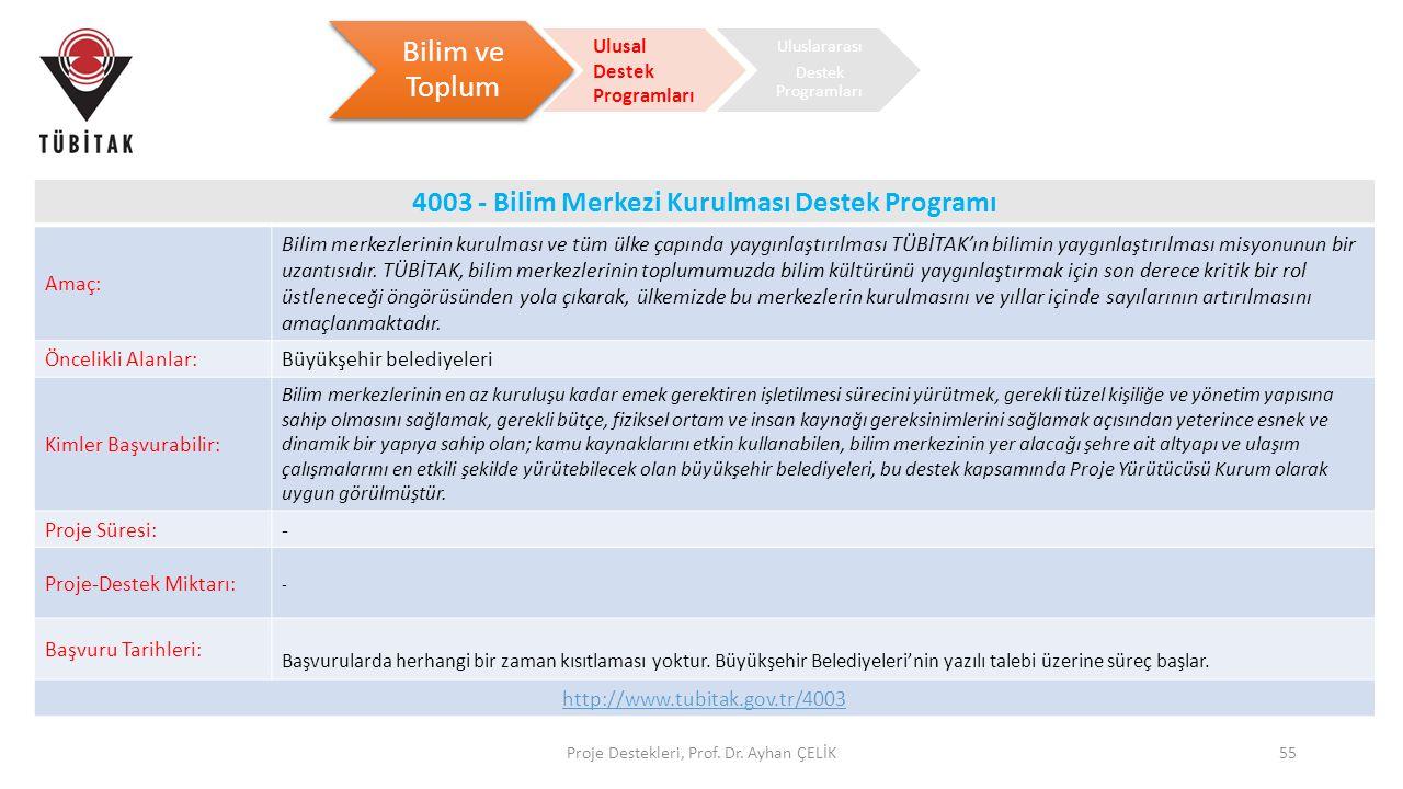 Proje Destekleri, Prof. Dr. Ayhan ÇELİK55 Bilim ve Toplum Ulusal Destek Programları Uluslararası Destek Programları 4003 - Bilim Merkezi Kurulması Des