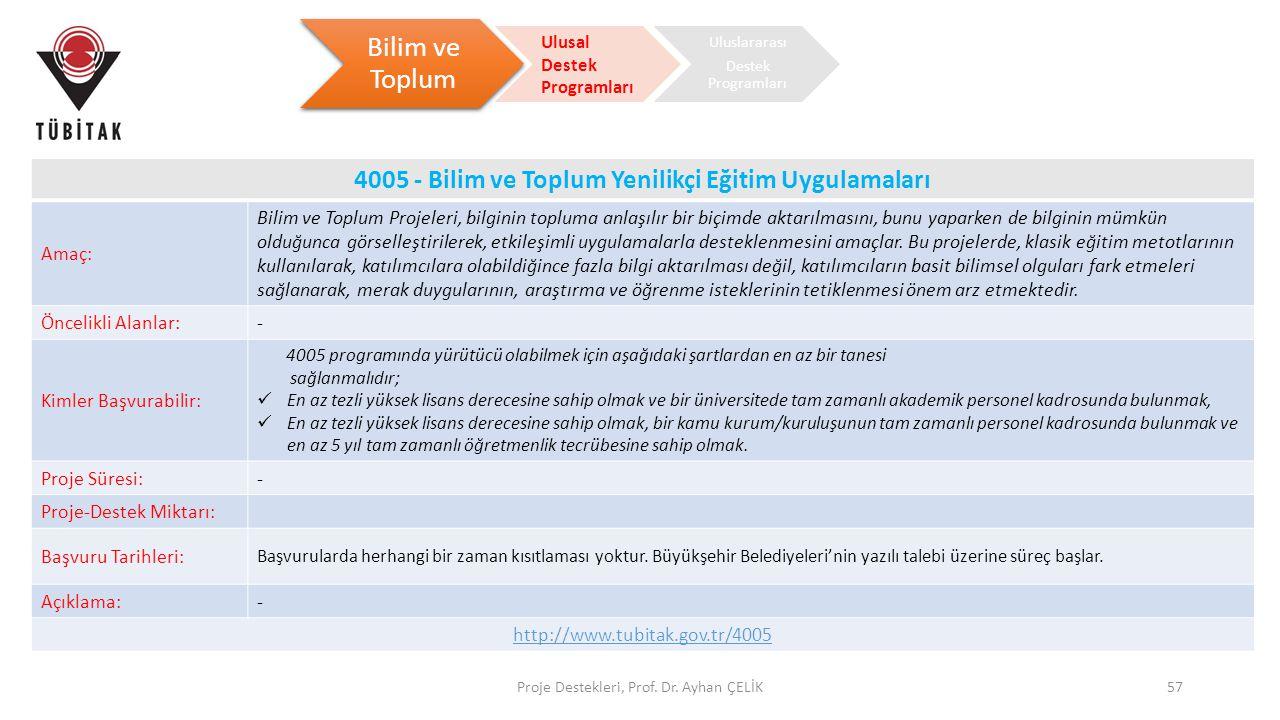 Proje Destekleri, Prof. Dr. Ayhan ÇELİK57 Bilim ve Toplum Ulusal Destek Programları Uluslararası Destek Programları 4005 - Bilim ve Toplum Yenilikçi E