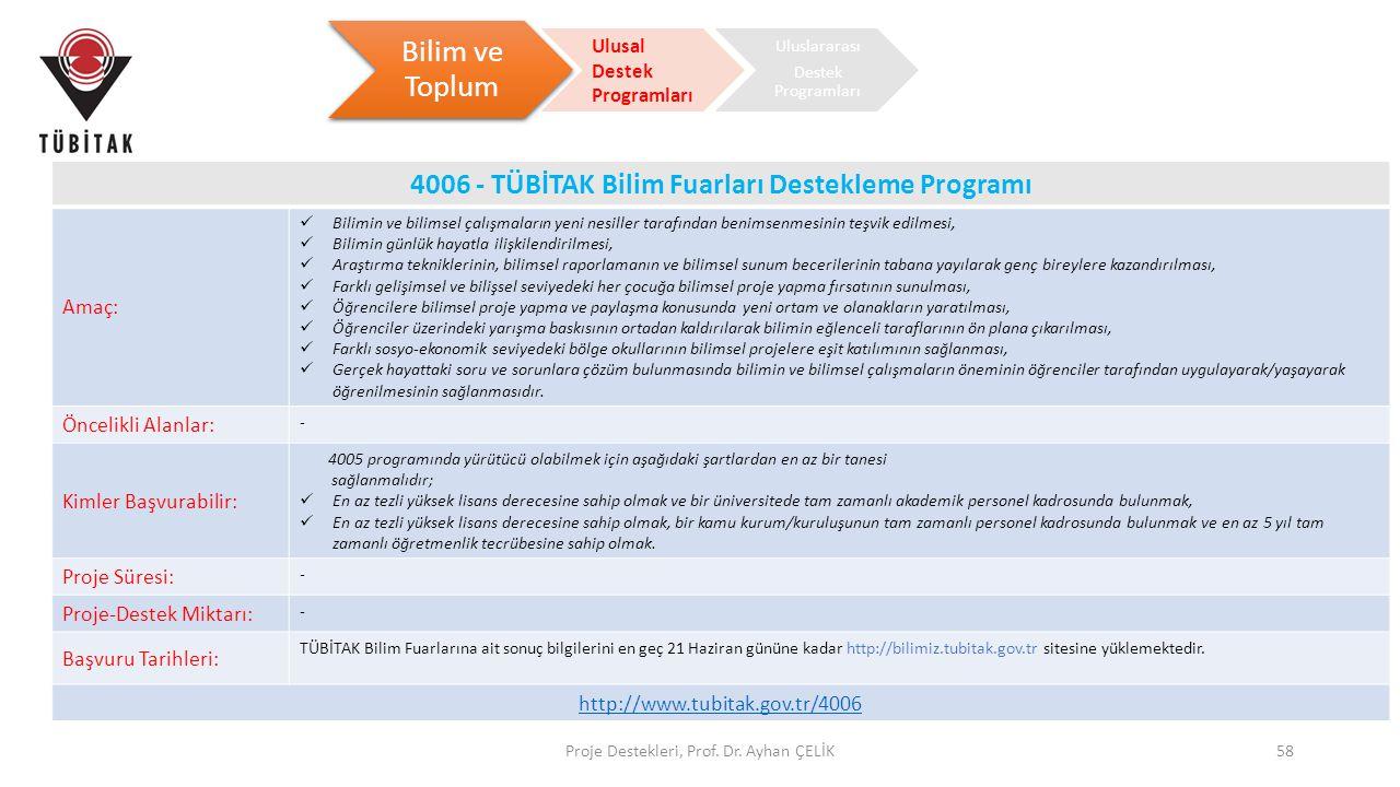 Proje Destekleri, Prof. Dr. Ayhan ÇELİK58 Bilim ve Toplum Ulusal Destek Programları Uluslararası Destek Programları 4006 - TÜBİTAK Bilim Fuarları Dest