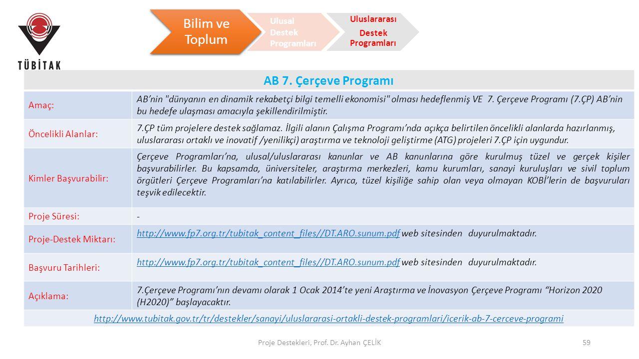 Proje Destekleri, Prof. Dr. Ayhan ÇELİK59 Bilim ve Toplum Ulusal Destek Programları Uluslararası Destek Programları AB 7. Çerçeve Programı Amaç: AB'ni