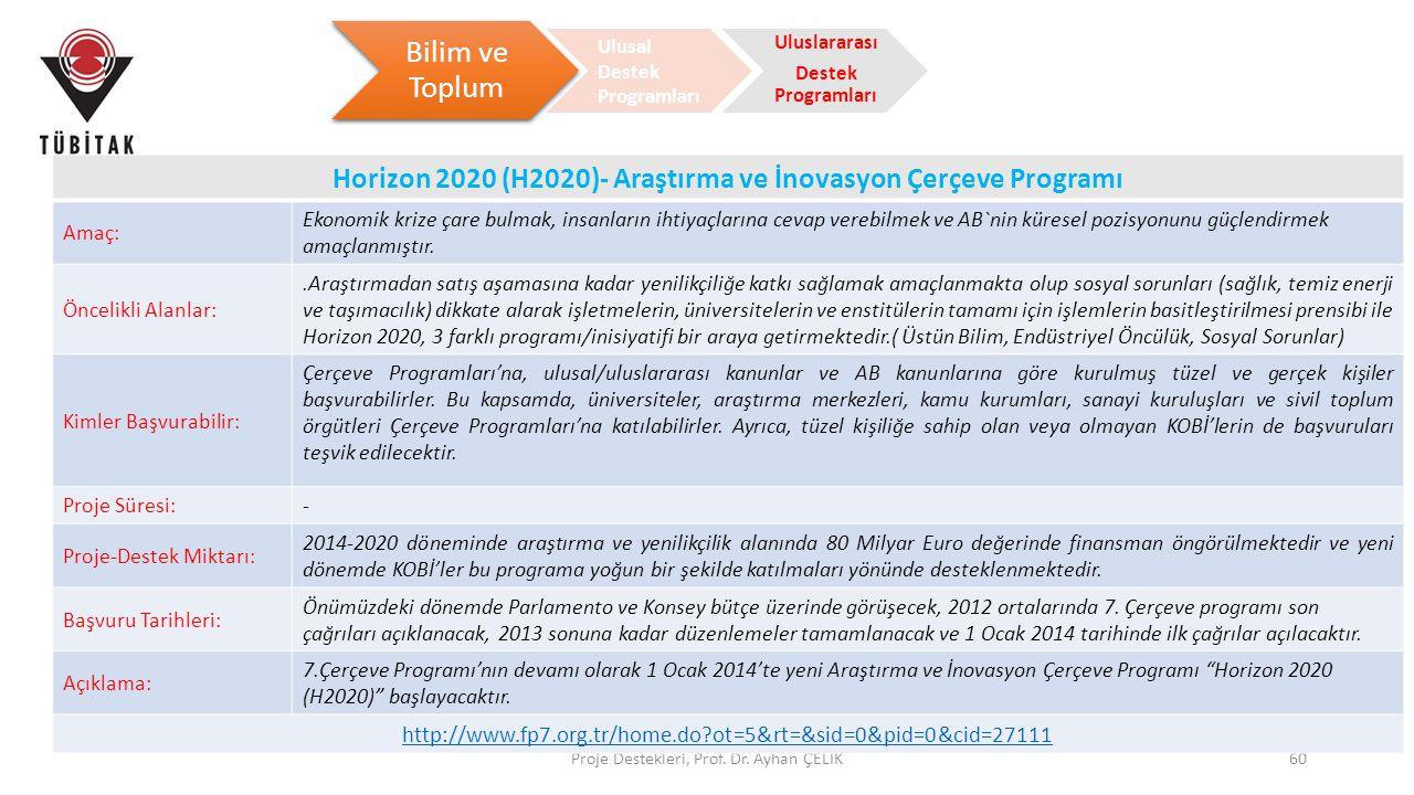 Proje Destekleri, Prof. Dr. Ayhan ÇELİK60 Bilim ve Toplum Ulusal Destek Programları Uluslararası Destek Programları Horizon 2020 (H2020)- Araştırma ve