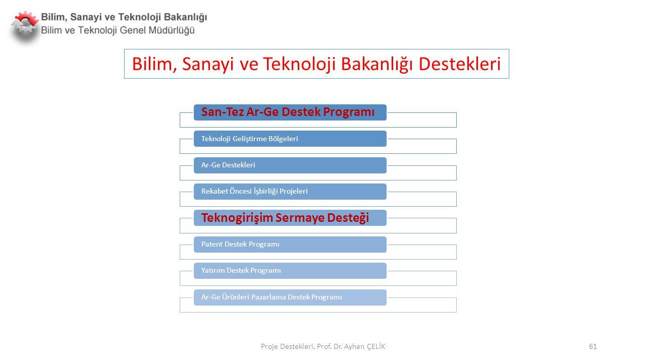 Bilim, Sanayi ve Teknoloji Bakanlığı Destekleri Proje Destekleri, Prof. Dr. Ayhan ÇELİK61 San-Tez Ar-Ge Destek Programı Teknoloji Geliştirme Bölgeleri
