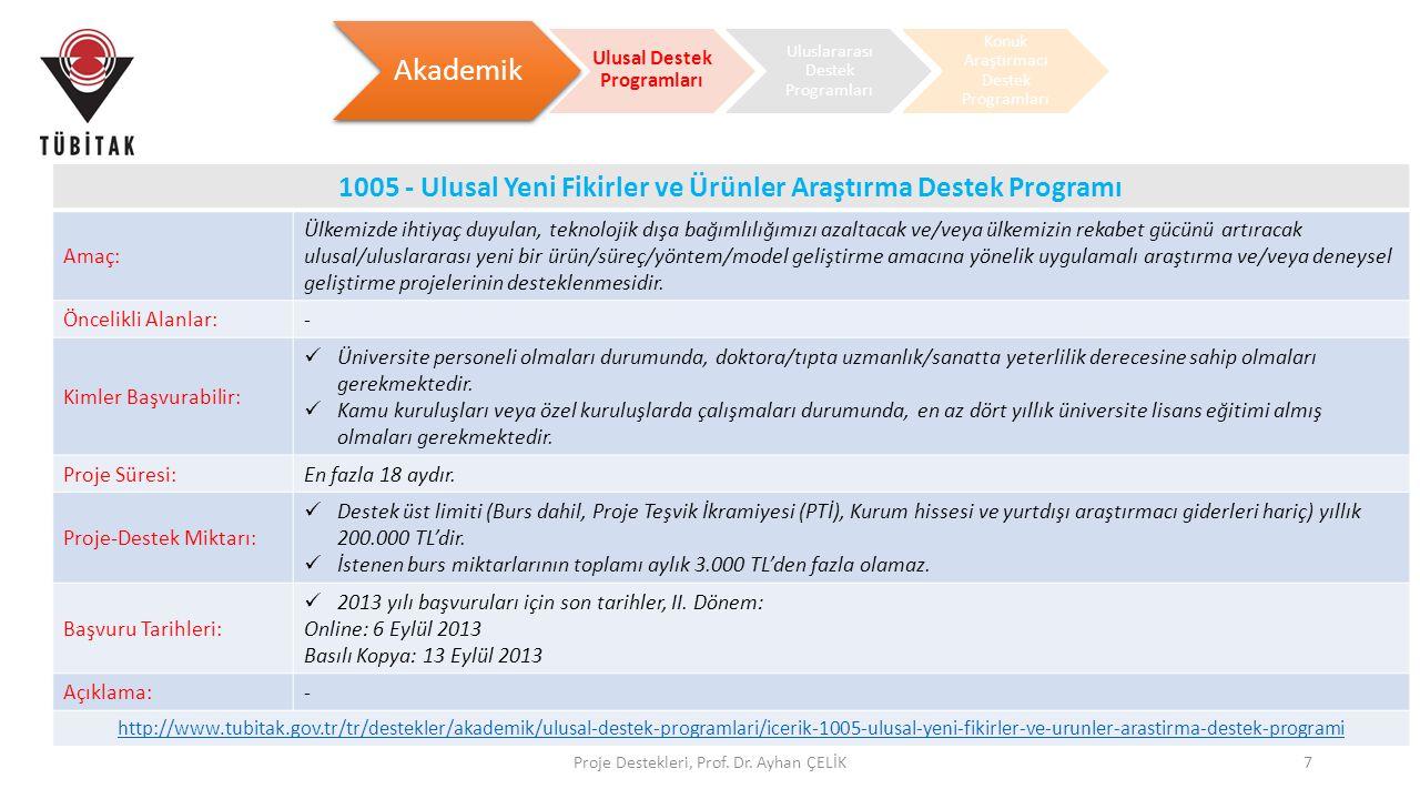 Proje Destekleri, Prof. Dr. Ayhan ÇELİK7 Akademik Ulusal Destek Programları Uluslararası Destek Programları Konuk Araştırmacı Destek Programları 1005