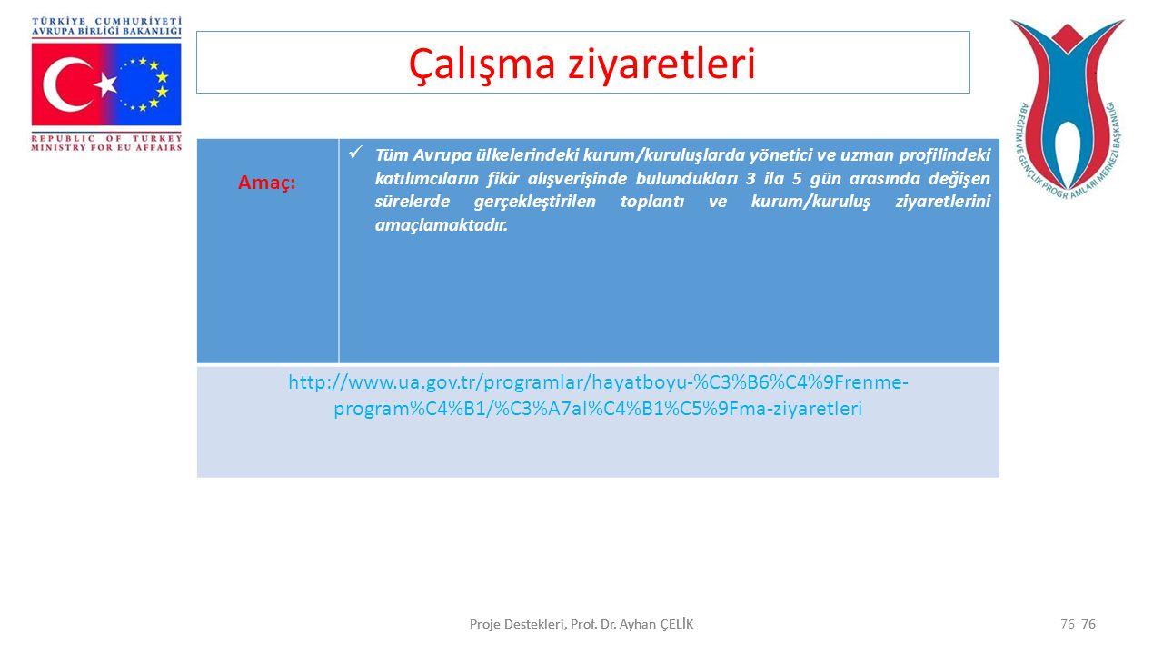 Proje Destekleri, Prof. Dr. Ayhan ÇELİK76Proje Destekleri, Prof. Dr. Ayhan ÇELİK76Proje Destekleri, Prof. Dr. Ayhan ÇELİK76 Çalışma ziyaretleri Amaç: