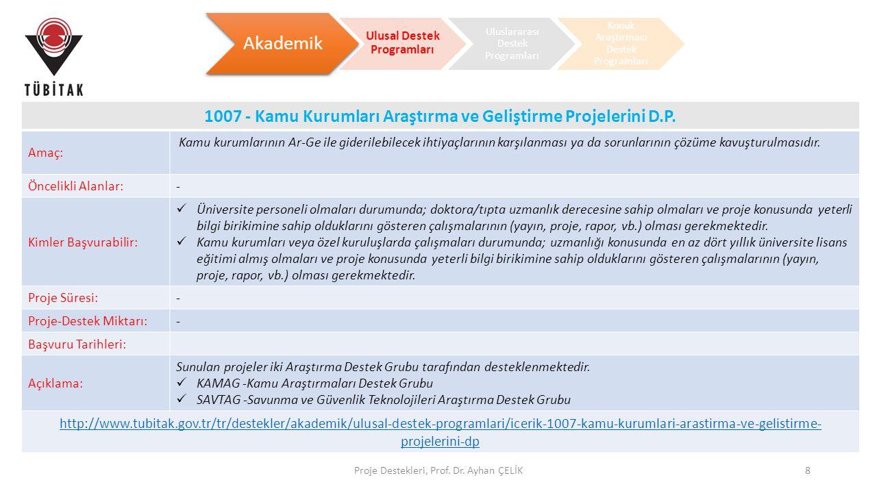 Proje Destekleri, Prof. Dr. Ayhan ÇELİK8 Akademik Ulusal Destek Programları Uluslararası Destek Programları Konuk Araştırmacı Destek Programları 1007