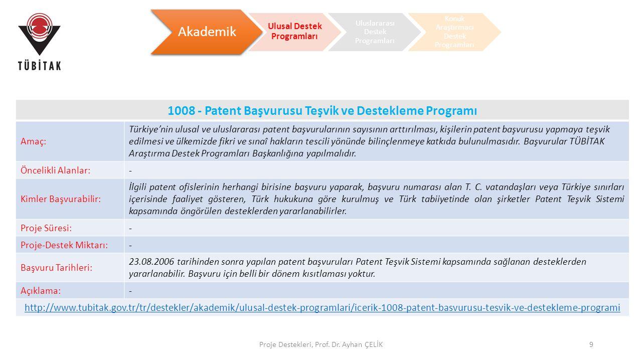 Proje Destekleri, Prof. Dr. Ayhan ÇELİK9 Akademik Ulusal Destek Programları Uluslararası Destek Programları Konuk Araştırmacı Destek Programları 1008