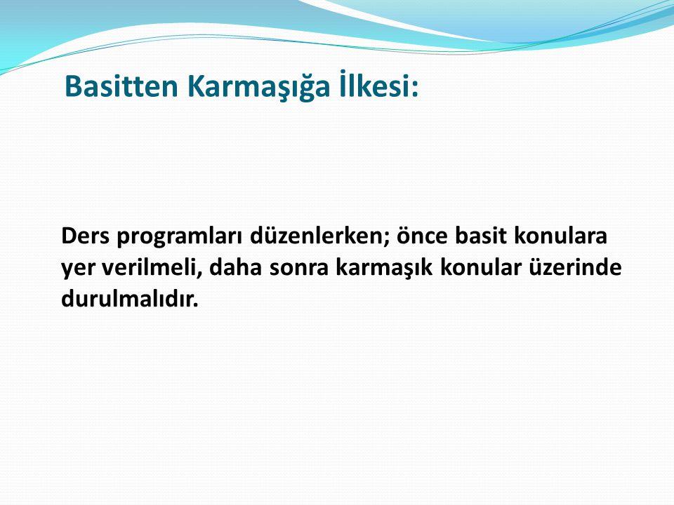 Basitten Karmaşığa İlkesi: Ders programları düzenlerken; önce basit konulara yer verilmeli, daha sonra karmaşık konular üzerinde durulmalıdır.