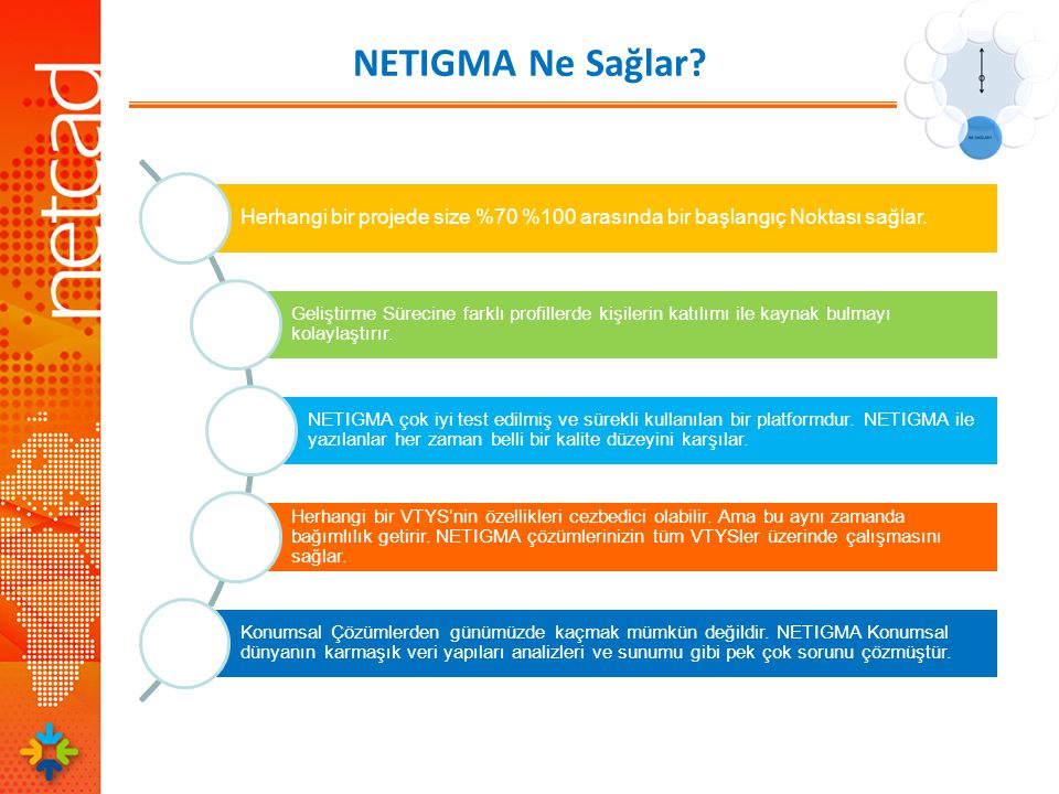 NETIGMA Ne Sağlar.Herhangi bir projede size %70 %100 arasında bir başlangıç Noktası sağlar.