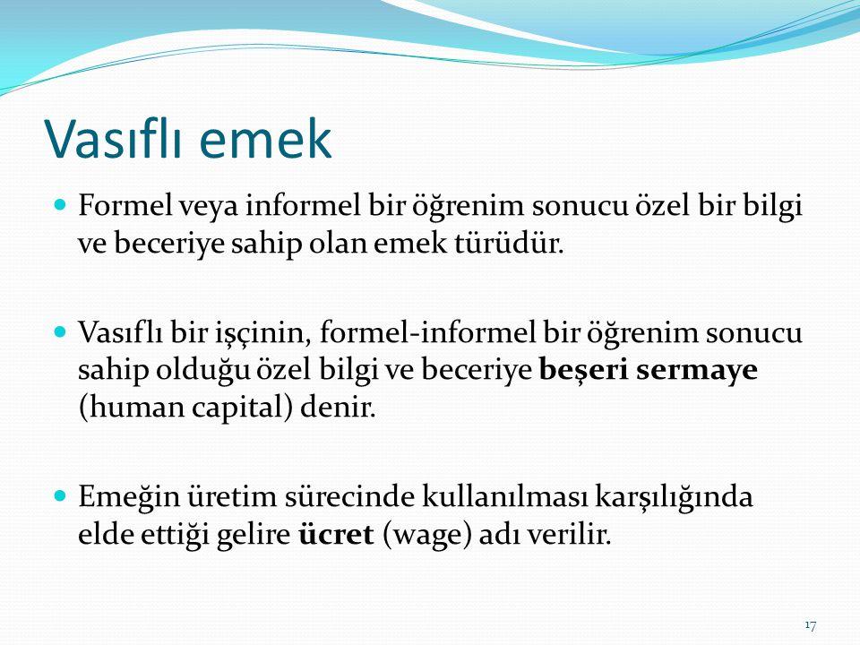 Vasıflı emek  Formel veya informel bir öğrenim sonucu özel bir bilgi ve beceriye sahip olan emek türüdür.  Vasıflı bir işçinin, formel-informel bir