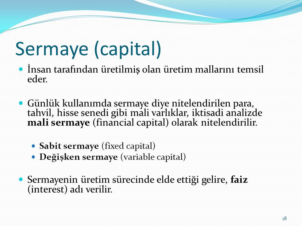 Sermaye (capital)  İnsan tarafından üretilmiş olan üretim mallarını temsil eder.  Günlük kullanımda sermaye diye nitelendirilen para, tahvil, hisse