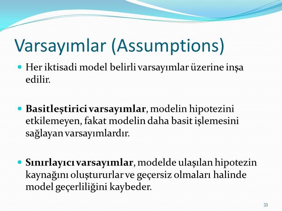 Varsayımlar (Assumptions)  Her iktisadi model belirli varsayımlar üzerine inşa edilir.  Basitleştirici varsayımlar, modelin hipotezini etkilemeyen,