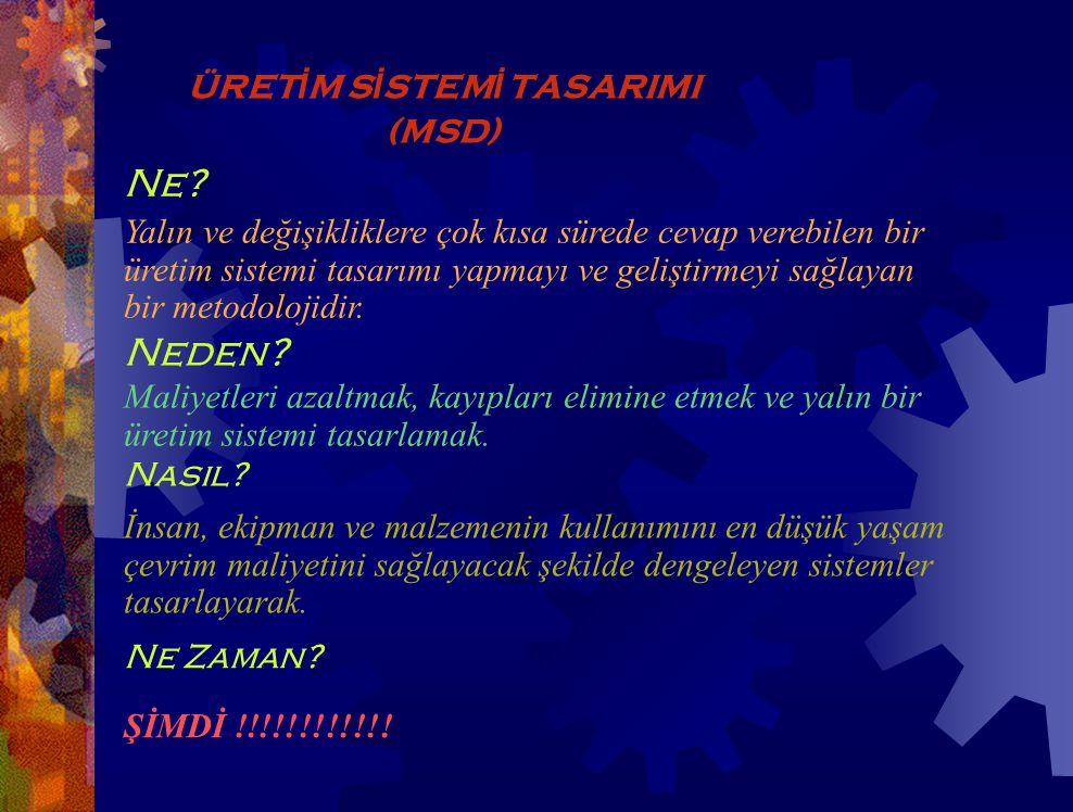 YALIN ÜRET İ M S İ STEM İ TASARIMI NASIL BİR ÜRETİM SİSTEMİ .
