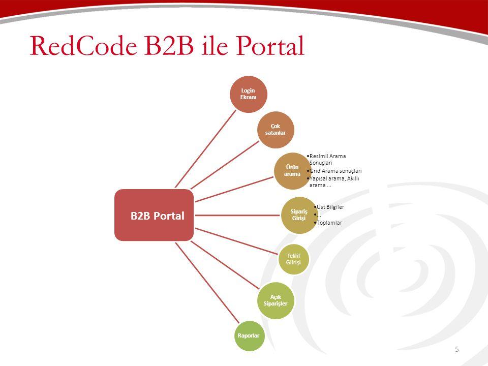 RedCode B2B ile Portal 5 Login Ekranı Çok satanlar Ürün arama •Resimli Arama Sonuçları •Grid Arama sonuçları •Yapısal arama, Akıllı arama... Sipariş G