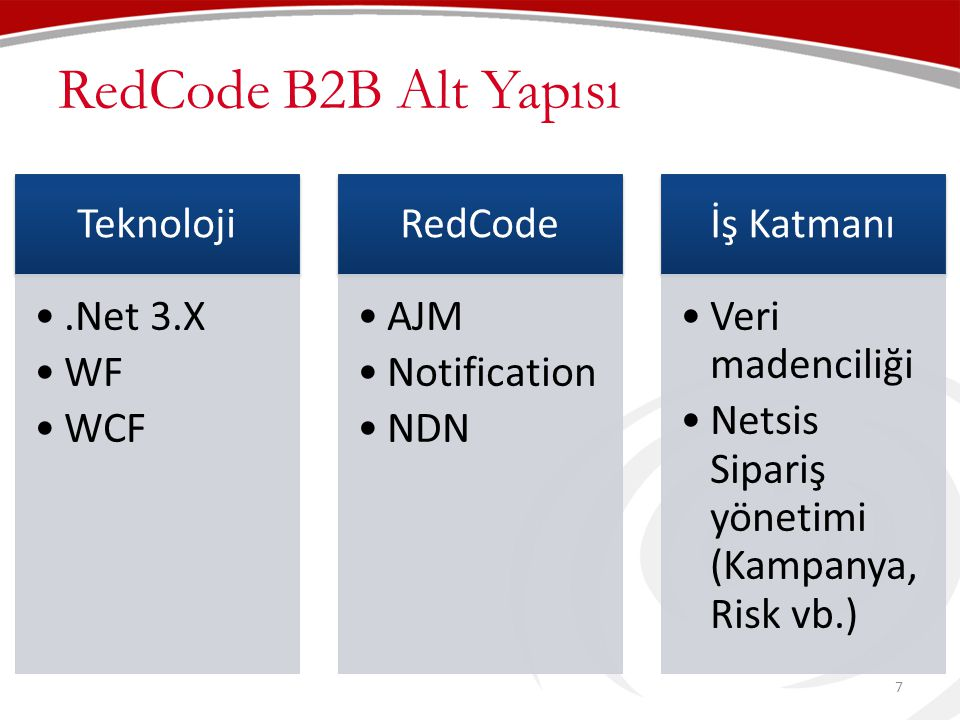 RedCode B2B Alt Yapısı 7 B2B Portal Teknoloji •.Net 3.X •WF •WCF RedCode •AJM •Notification •NDN İş Katmanı •Veri madenciliği •Netsis Sipariş yönetimi
