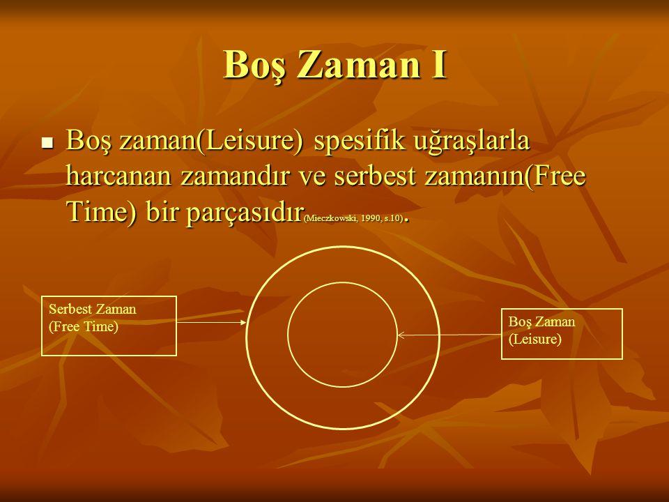 Boş Zaman II  Fakat günümüzde boşzaman sadece serbest zaman içerisinde yer alan bir zaman dilimi olamktan çıkmıştır.