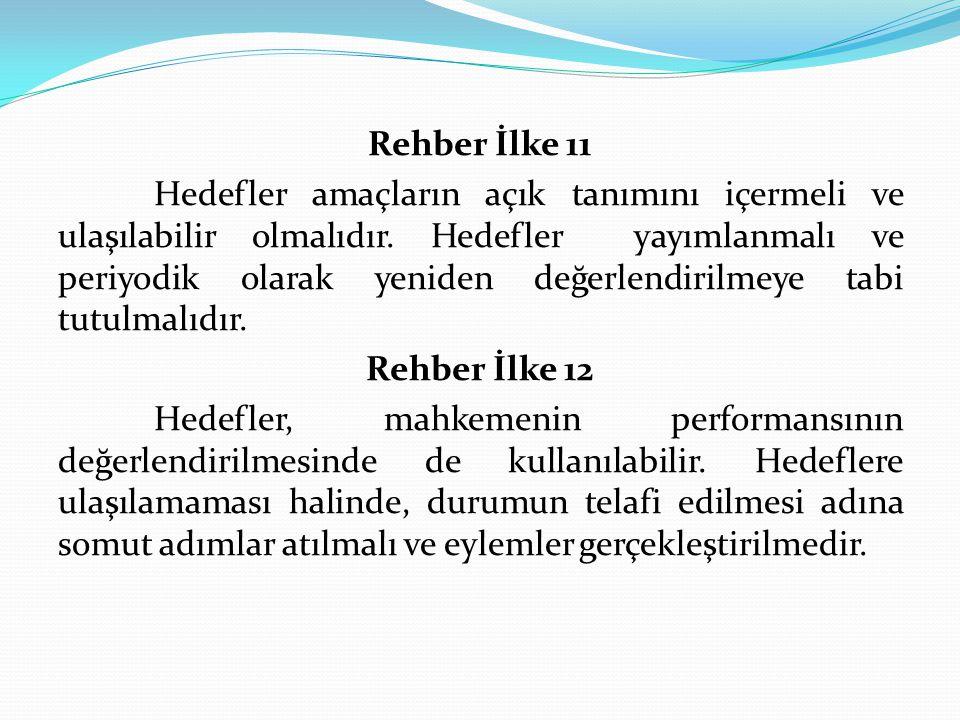 Rehber İlke 11 Hedefler amaçların açık tanımını içermeli ve ulaşılabilir olmalıdır.