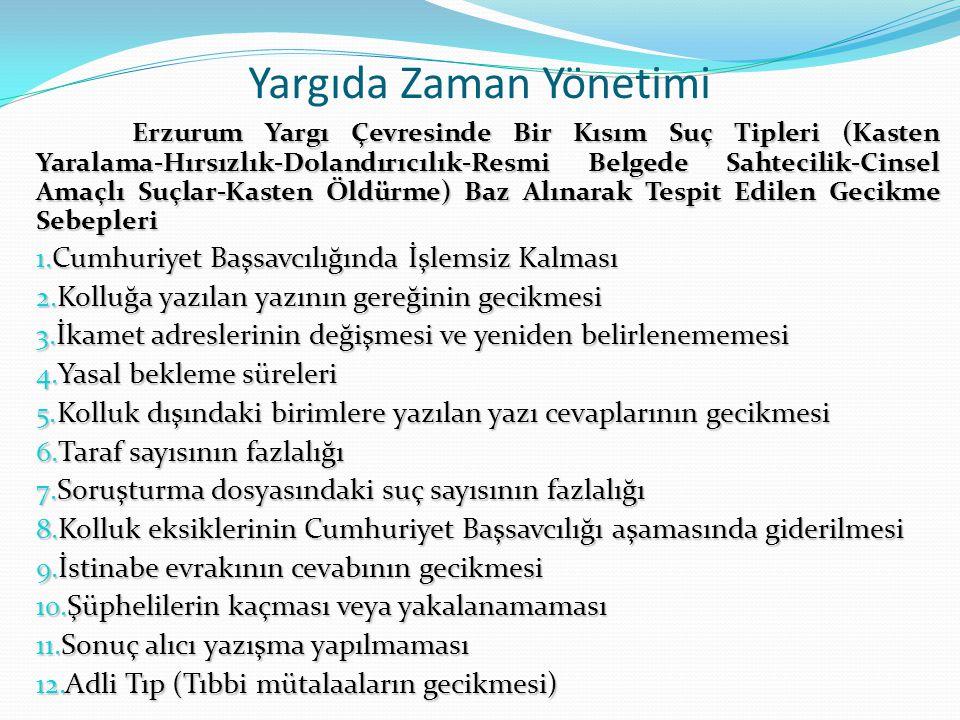 Yargıda Zaman Yönetimi Erzurum Yargı Çevresinde Bir Kısım Suç Tipleri (Kasten Yaralama-Hırsızlık-Dolandırıcılık-Resmi Belgede Sahtecilik-Cinsel Amaçlı