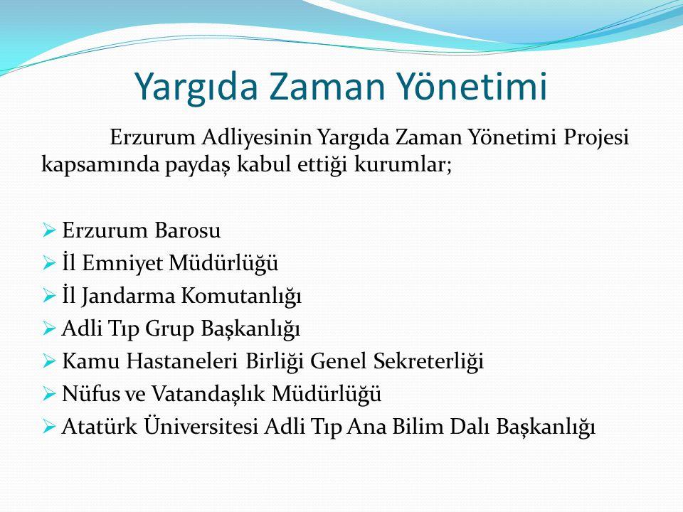 Yargıda Zaman Yönetimi Erzurum Adliyesinin Yargıda Zaman Yönetimi Projesi kapsamında paydaş kabul ettiği kurumlar;  Erzurum Barosu  İl Emniyet Müdür