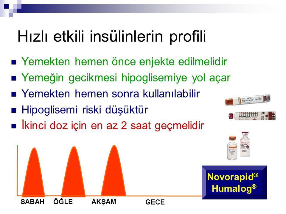 Hızlı etkili insülinlerin profili  Yemekten hemen önce enjekte edilmelidir  Yemeğin gecikmesi hipoglisemiye yol açar  Yemekten hemen sonra kullanıl