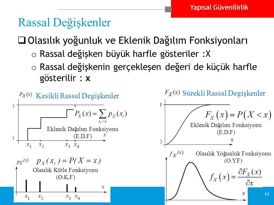 Yapısal Güvenilirlik 17 Rassal Değişkenler  Olasılık yoğunluk ve Eklenik Dağılım Fonksiyonları o Rassal değişken büyük harfle gösteriler :X o Rassal değişkenin gerçekleşen değeri de küçük harfle gösterilir : x Olasılık Kütle Fonksiyonu (O.K.F) Olasılık Yoğunluk Fonksiyonu (O.Y.F) Kesikli Rassal Degişkenler Sürekli Rassal Degişkenler Eklenik Dağılım Fonksiyonu (E.D.F)