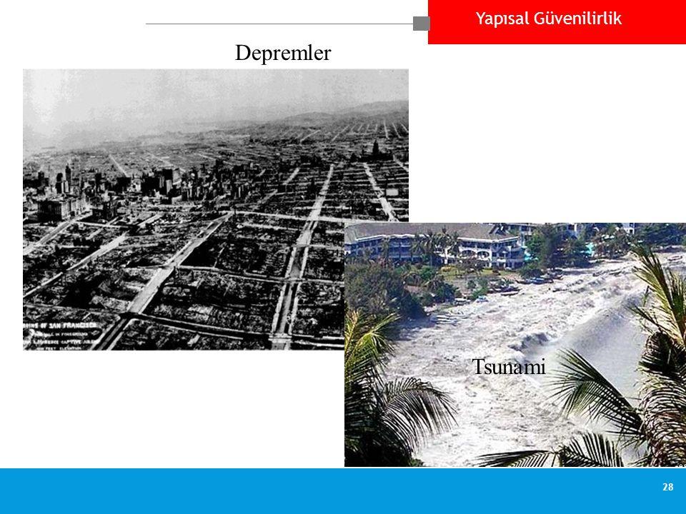 Yapısal Güvenilirlik 28 Tsunami Depremler