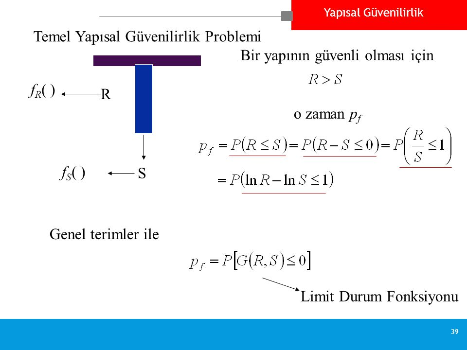 Yapısal Güvenilirlik 39 Temel Yapısal Güvenilirlik Problemi S R f S ( ) f R ( ) Bir yapının güvenli olması için o zaman p f Genel terimler ile Limit Durum Fonksiyonu