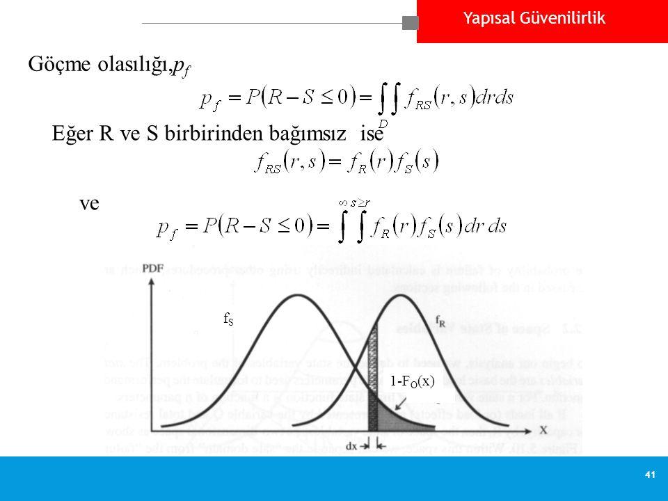 Yapısal Güvenilirlik 41 Göçme olasılığı,p f Eğer R ve S birbirinden bağımsız ise ve fSfS 1-F Q (x)