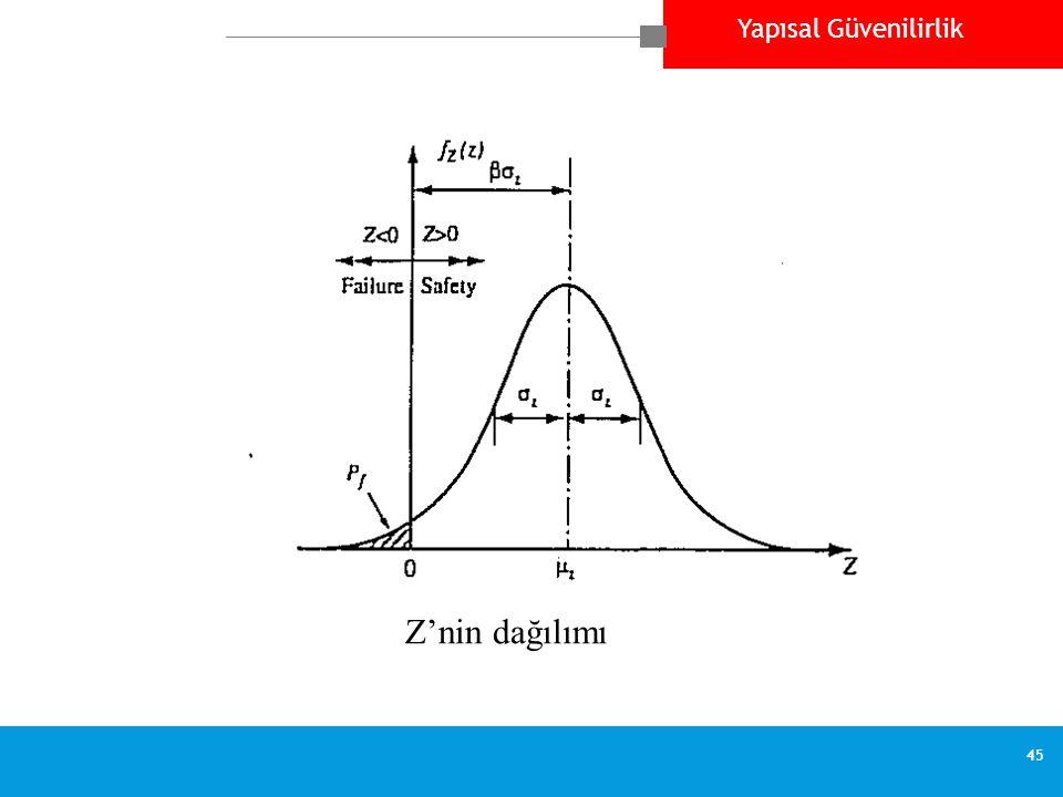 Yapısal Güvenilirlik 45 Z'nin dağılımı