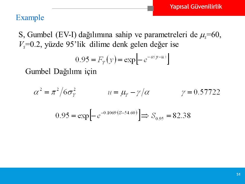 Yapısal Güvenilirlik 51 Example S, Gumbel (EV-I) dağılımına sahip ve parametreleri de  s =60, V s =0.2, yüzde 95'lik dilime denk gelen değer ise Gumbel Dağılımı için