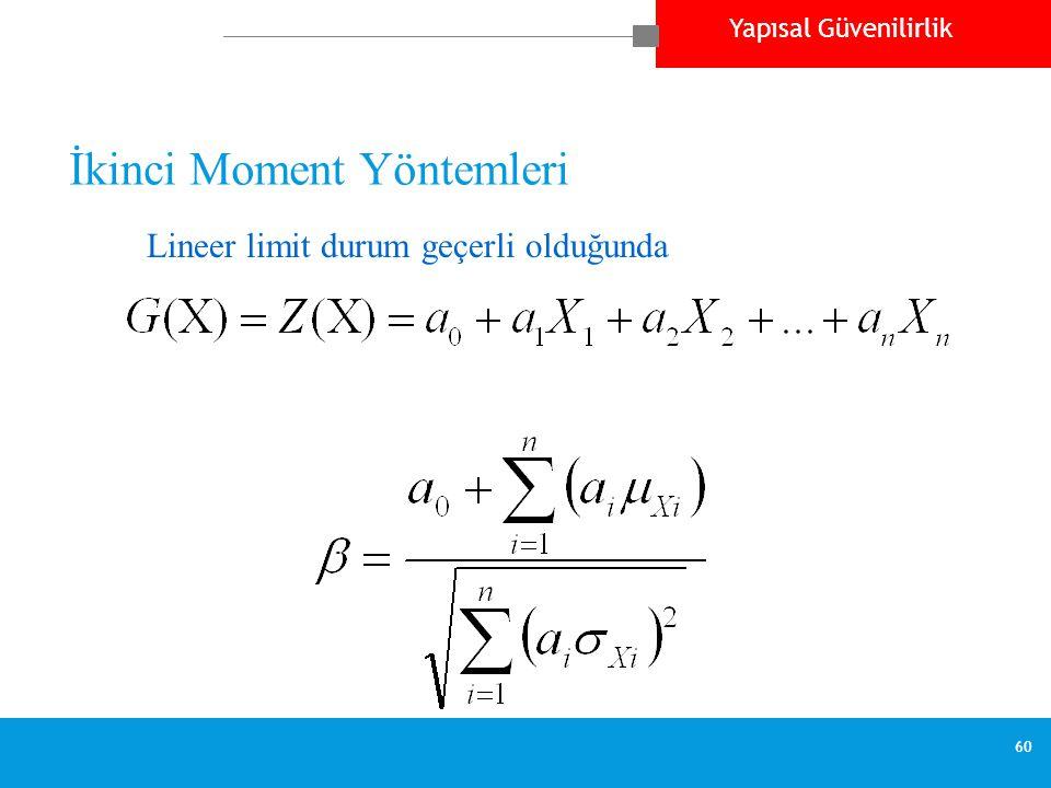 Yapısal Güvenilirlik 60 İkinci Moment Yöntemleri Lineer limit durum geçerli olduğunda