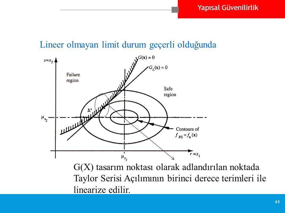 Yapısal Güvenilirlik 61 Lineer olmayan limit durum geçerli olduğunda G(X) tasarım noktası olarak adlandırılan noktada Taylor Serisi Açılımının birinci derece terimleri ile linearize edilir.