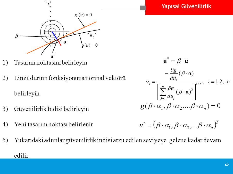 Yapısal Güvenilirlik 62 1)Tasarım noktasını belirleyin 2)Limit durum fonksiyonuna normal vektörü belirleyin 3)Güvenilirlik İndisi belirleyin 4)Yeni tasarım noktası belirlenir 5)Yukarıdaki adımlar güvenilirlik indisi arzu edilen seviyeye gelene kadar devam edilir.