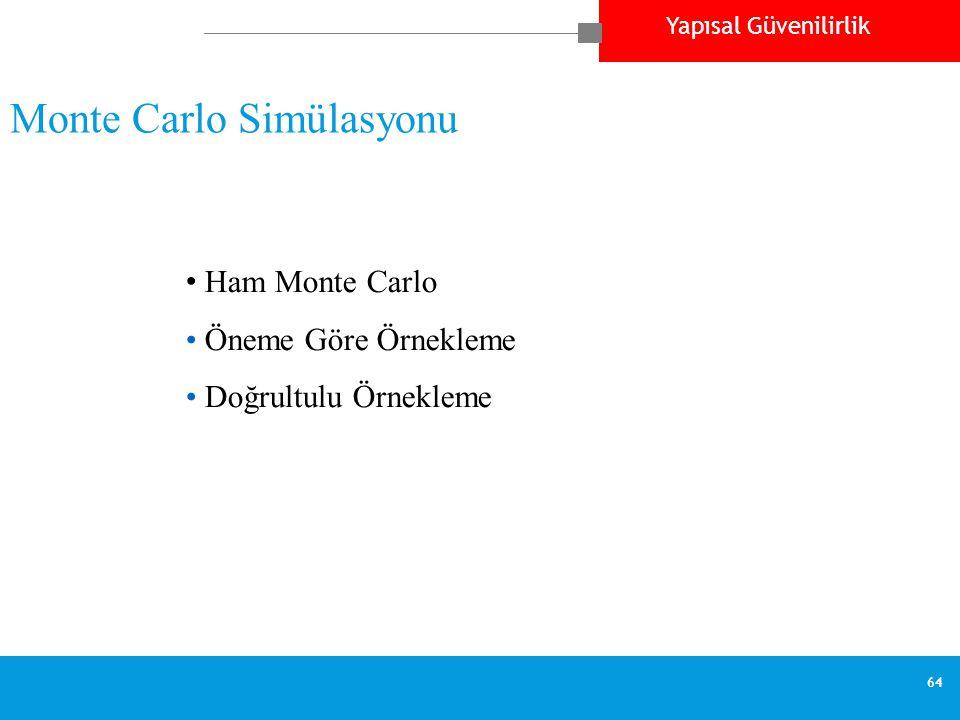 Yapısal Güvenilirlik 64 Monte Carlo Simülasyonu • Ham Monte Carlo • Öneme Göre Örnekleme • Doğrultulu Örnekleme